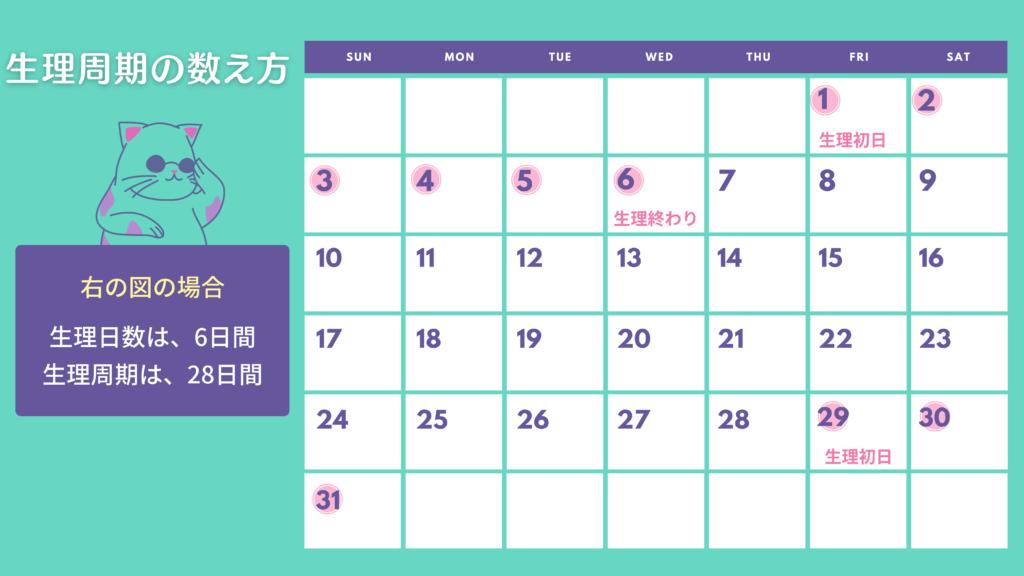 方 妊娠 数え 妊娠週数の数え方は、どの日が起点なの?